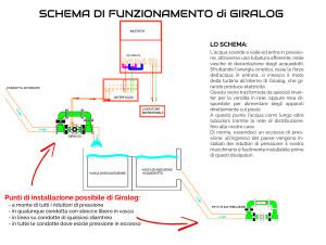 Schema di funzionamento di Giralog