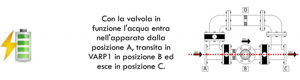 [cml_media_alt id='1823']varp1_ricarica[/cml_media_alt]